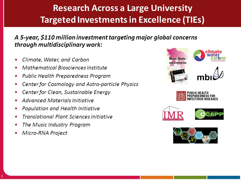 Research Across a Large University Targeted Investments in Excellence (TIEs)