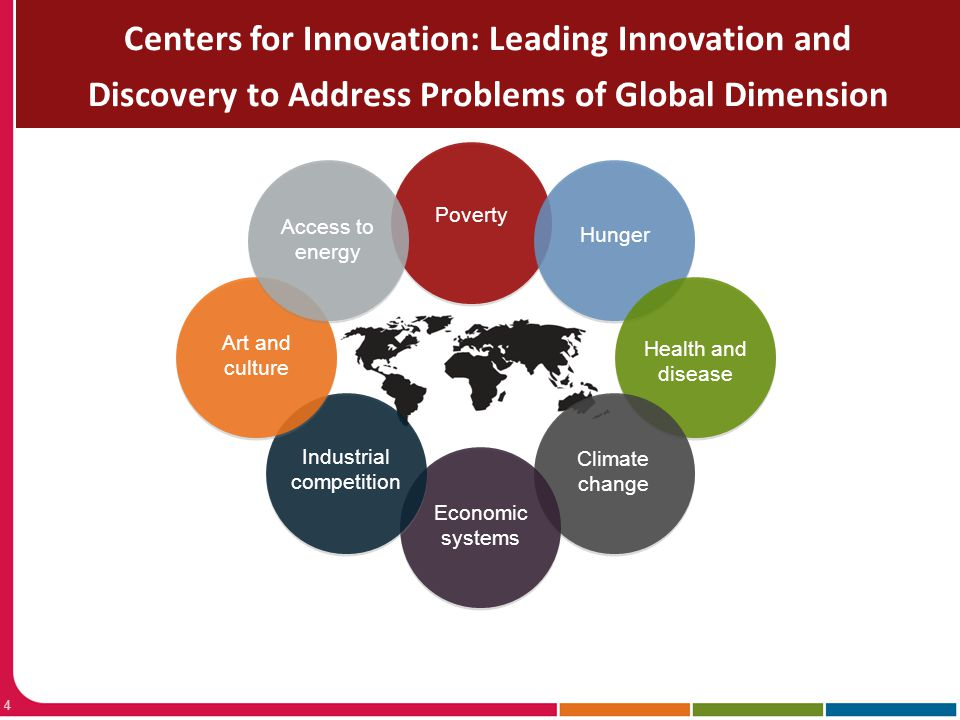Centers for Innovation: Leading Innovation and Discovery to Address Problems of Global Dimension