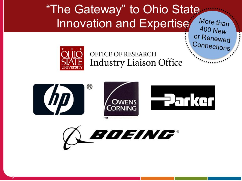 The Gateway to Ohio State Innovation and Expertise