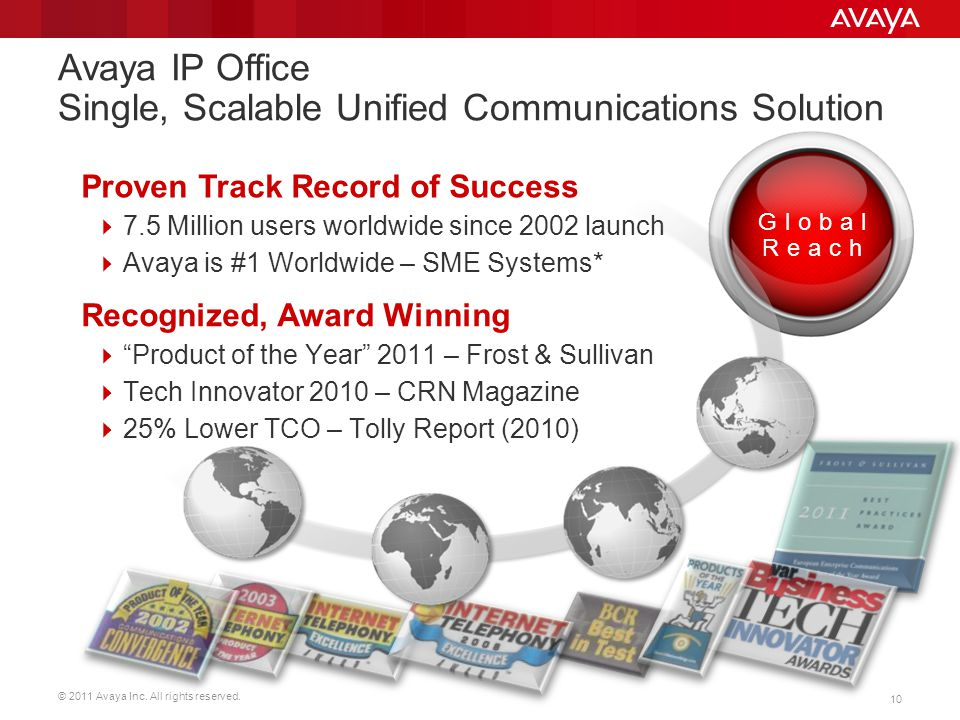 Avaya IP Office Single, Scalable Unified Communications Solution