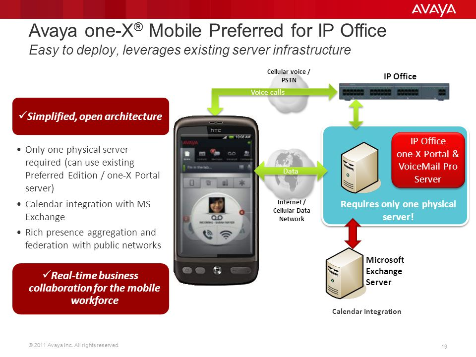 Avaya one-X® Mobile Preferred for IP Office Easy to deploy, leverages existing server infrastructure