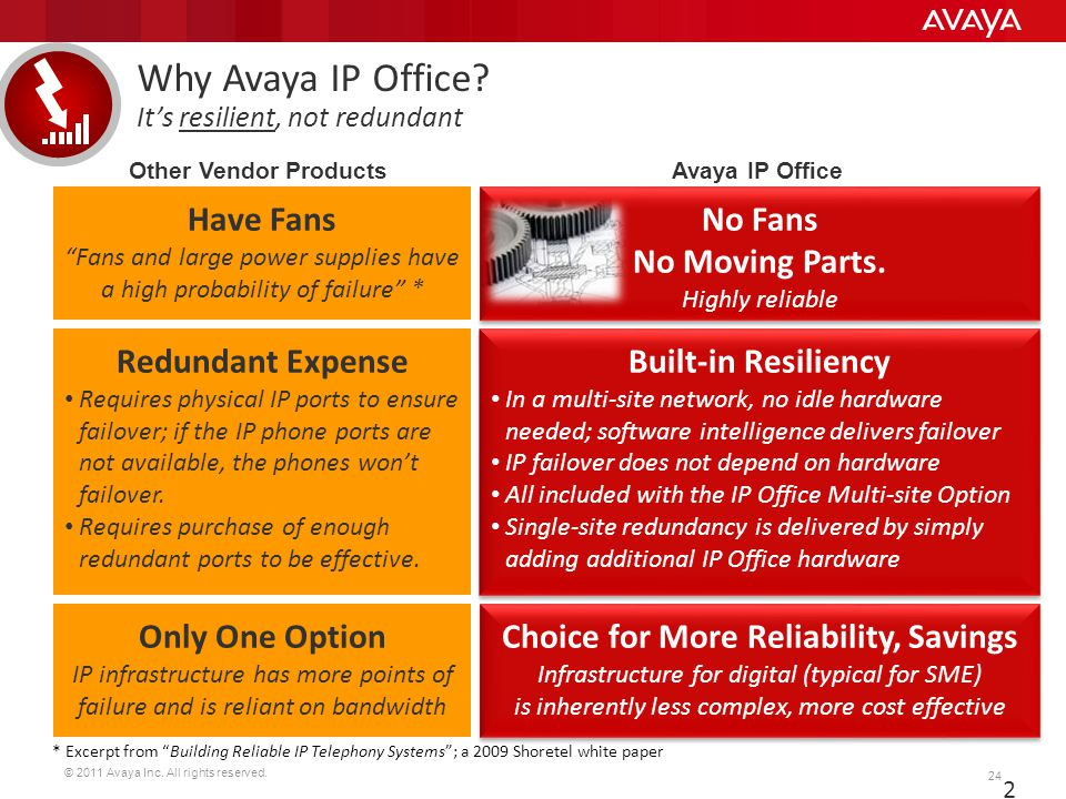 Why Avaya IP Office It's resilient, not redundant