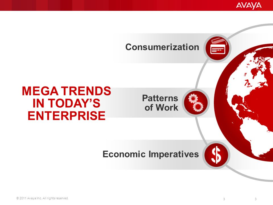 MEGA TRENDS IN TODAY'S ENTERPRISE