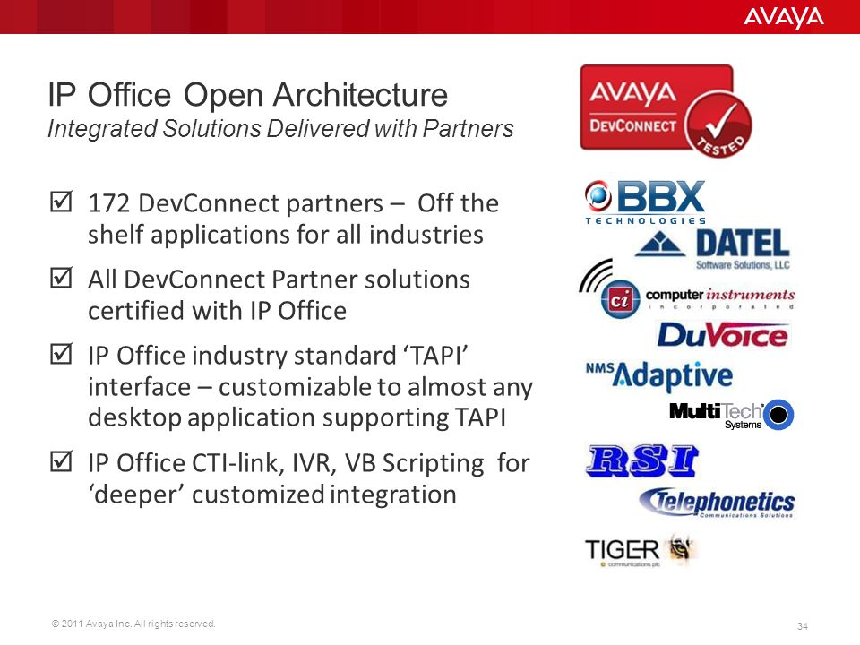 IP Office Open Architecture
