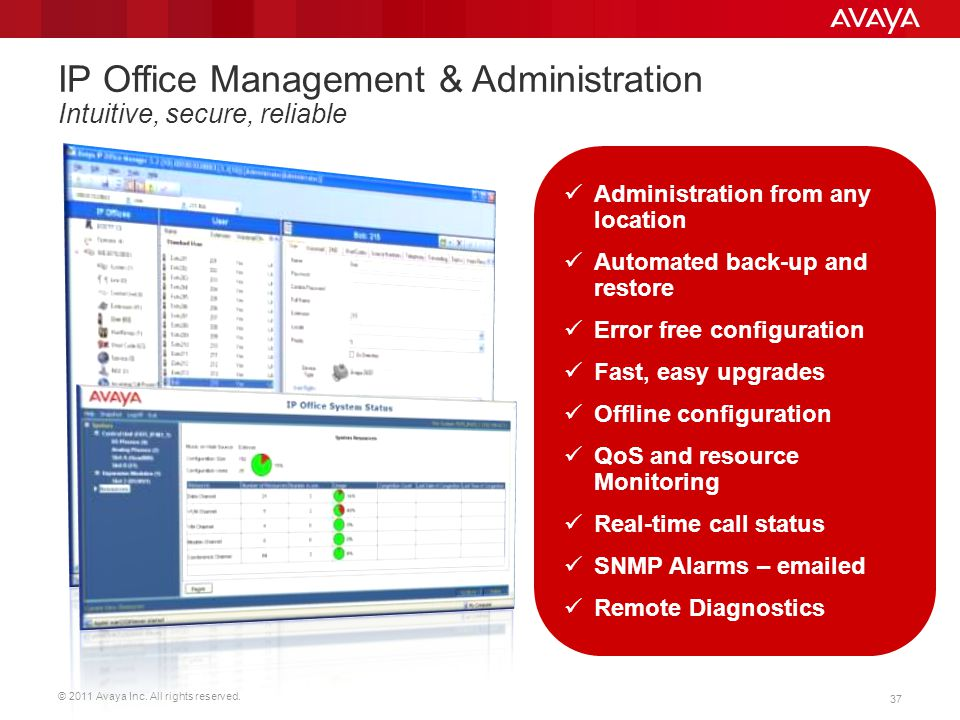 IP Office Management & Administration Intuitive, secure, reliable