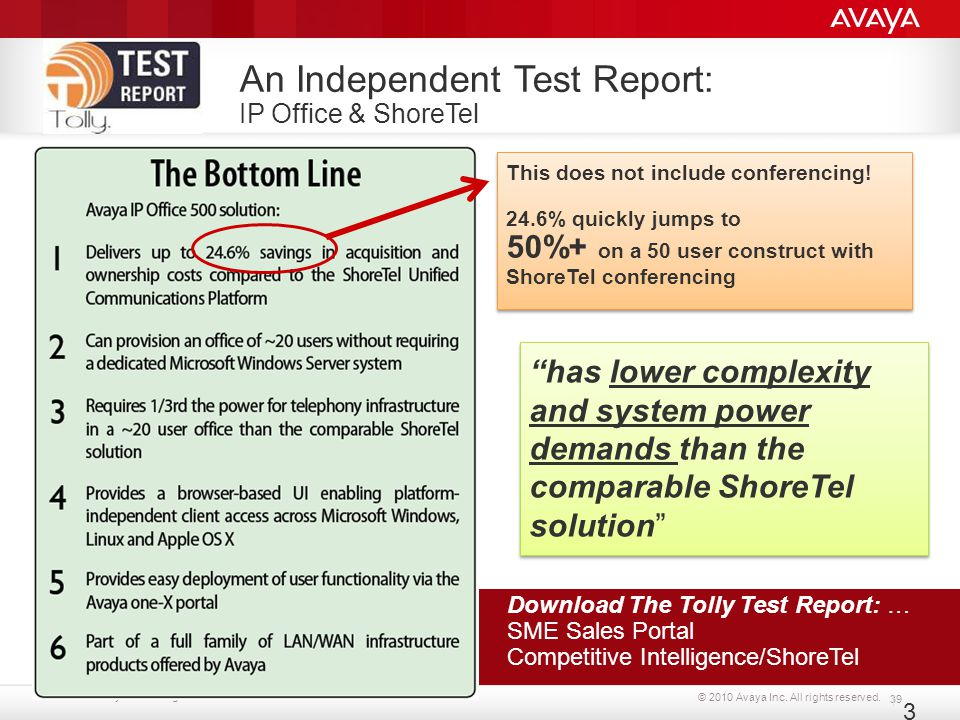 An Independent Test Report: IP Office & ShoreTel