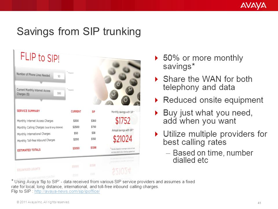 Savings from SIP trunking