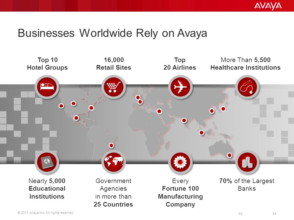Businesses Worldwide Rely on Avaya
