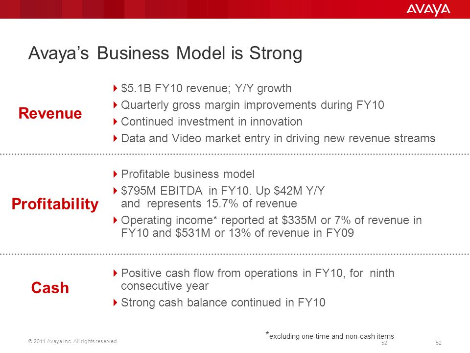 Avaya's Business Model is Strong