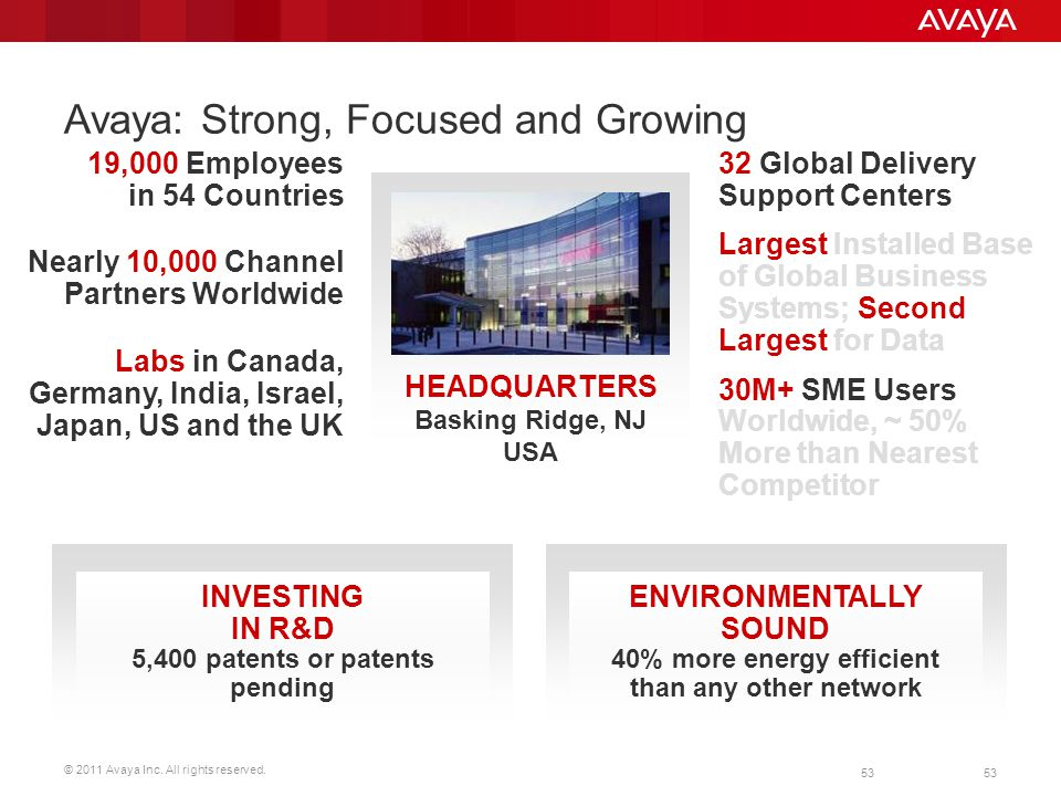 Avaya: Strong, Focused and Growing