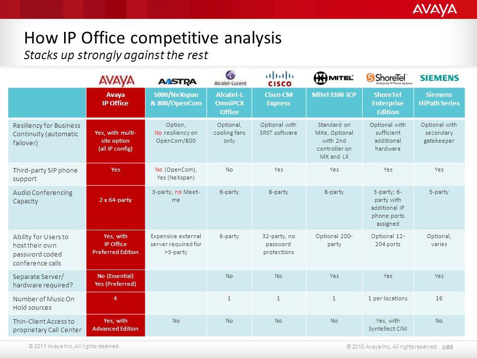 Alcatel-L OmniPCX Office ShoreTel Enterprise Edition
