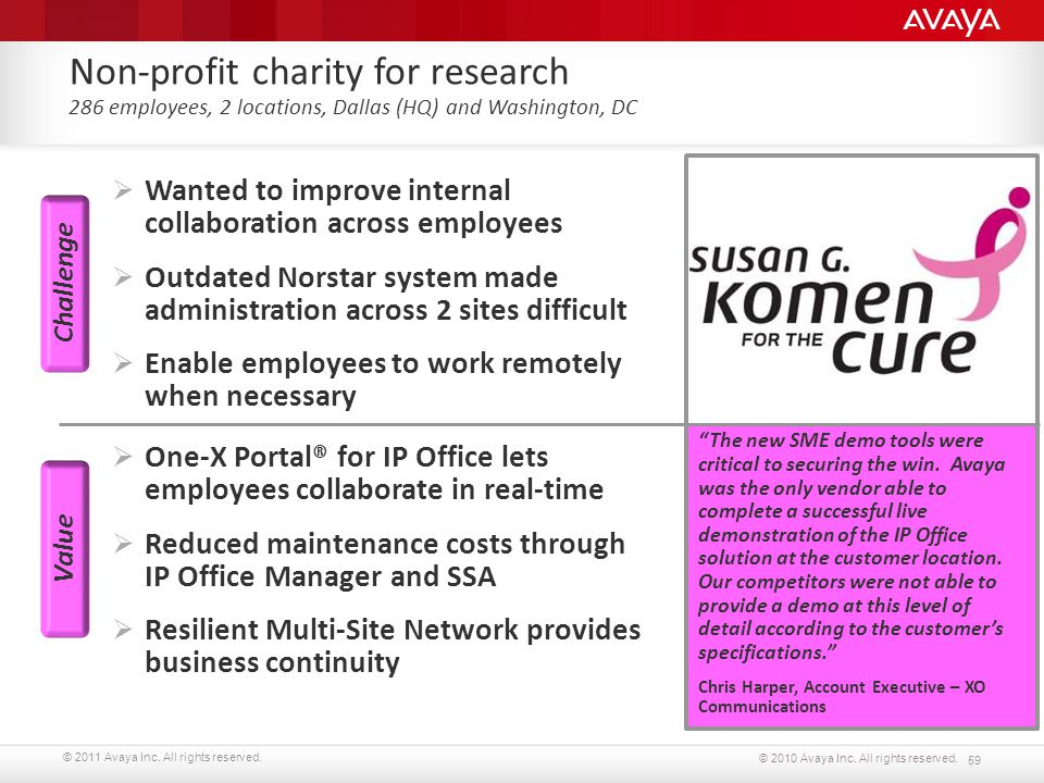 Non-profit charity for research 286 employees, 2 locations, Dallas (HQ) and Washington, DC