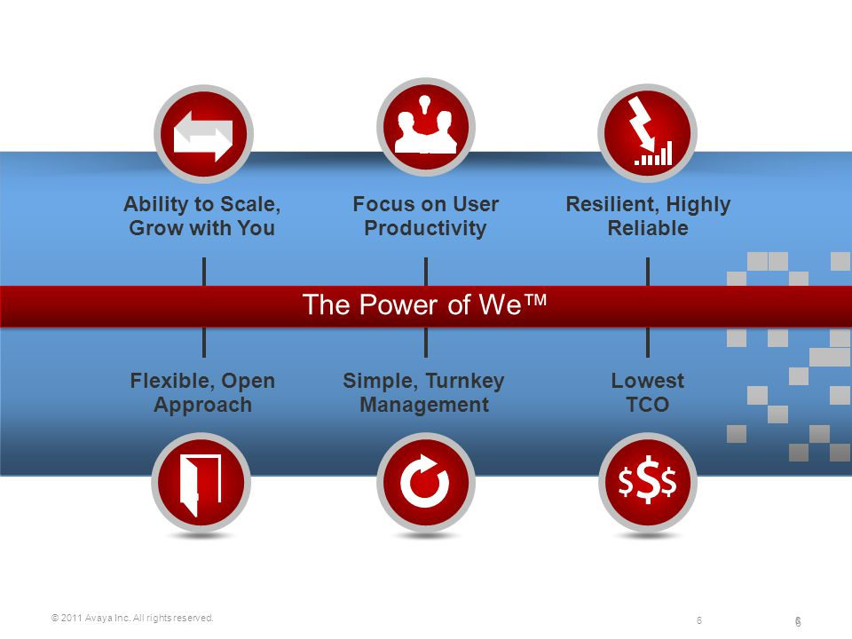 The Power of We™ Ability to Scale, Grow with You Focus on User