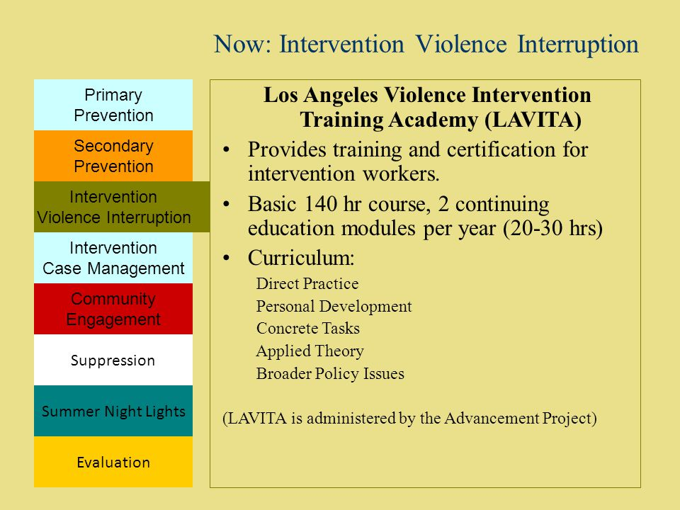 Now: Intervention Violence Interruption