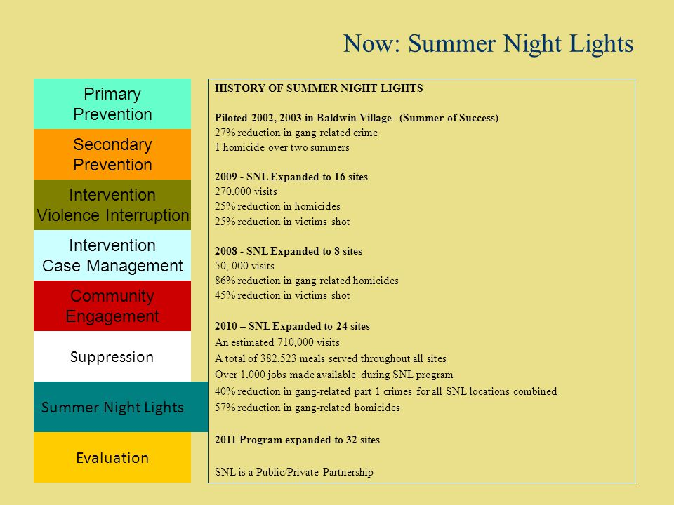 Now: Summer Night Lights