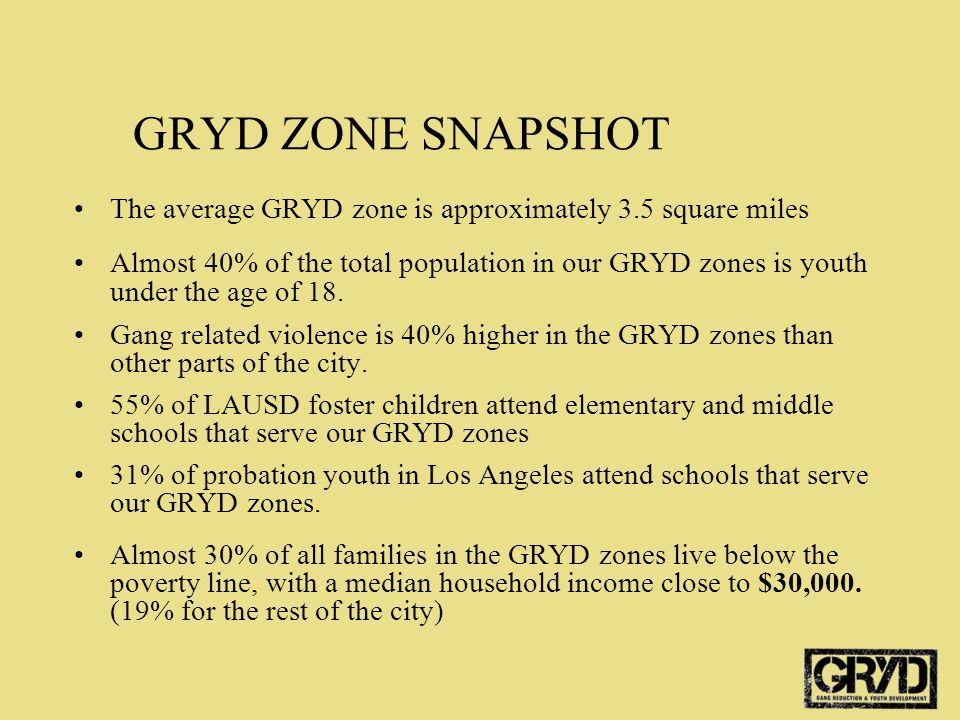 GRYD ZONE SNAPSHOT The average GRYD zone is approximately 3.5 square miles.