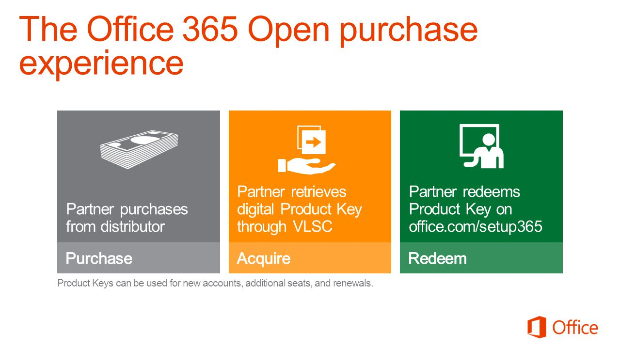 The Office 365 Open purchase experience