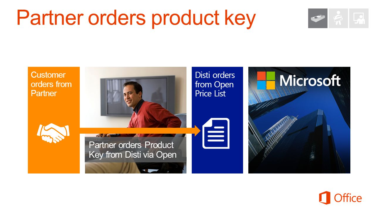 Partner orders product key