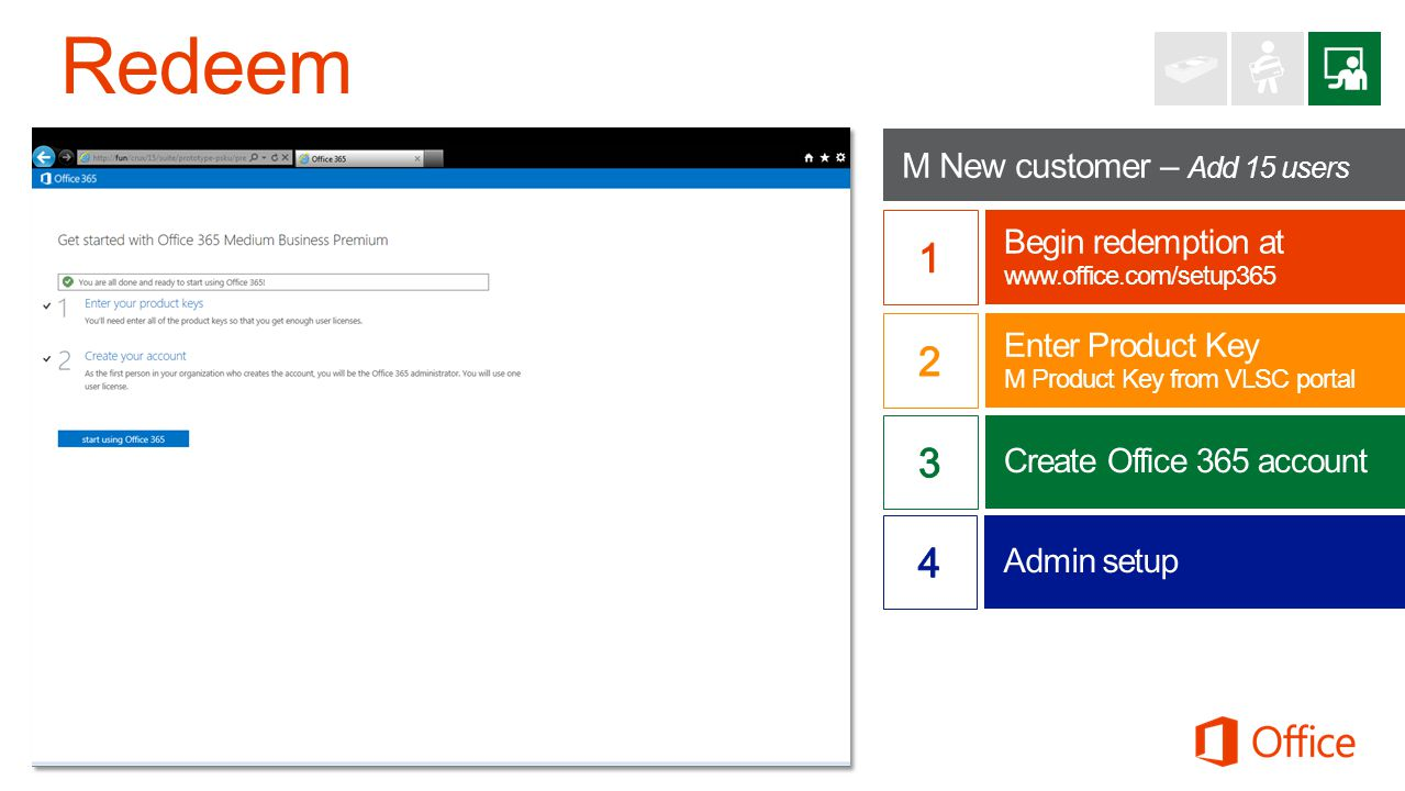 Redeem M New customer – Add 15 users