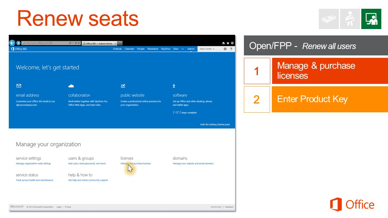 Renew seats 1 2 Open/FPP - Renew all users Manage & purchase licenses