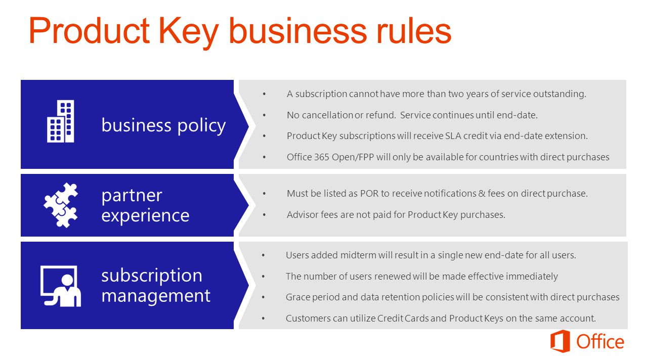 Product Key business rules