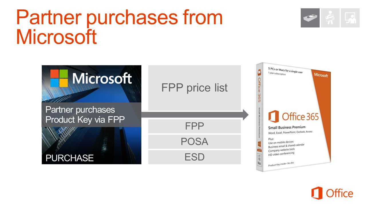 Partner purchases from Microsoft