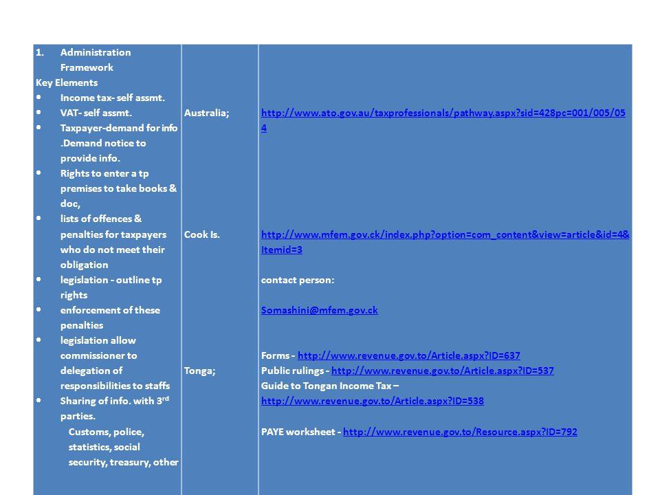 Administration Framework