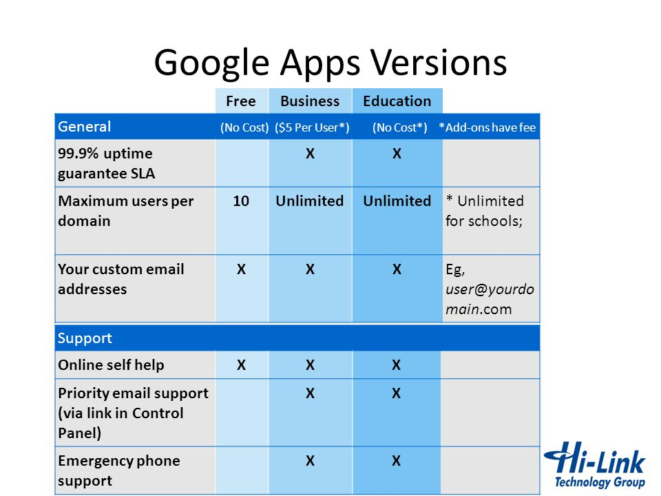 Google Apps Versions Free Business Education