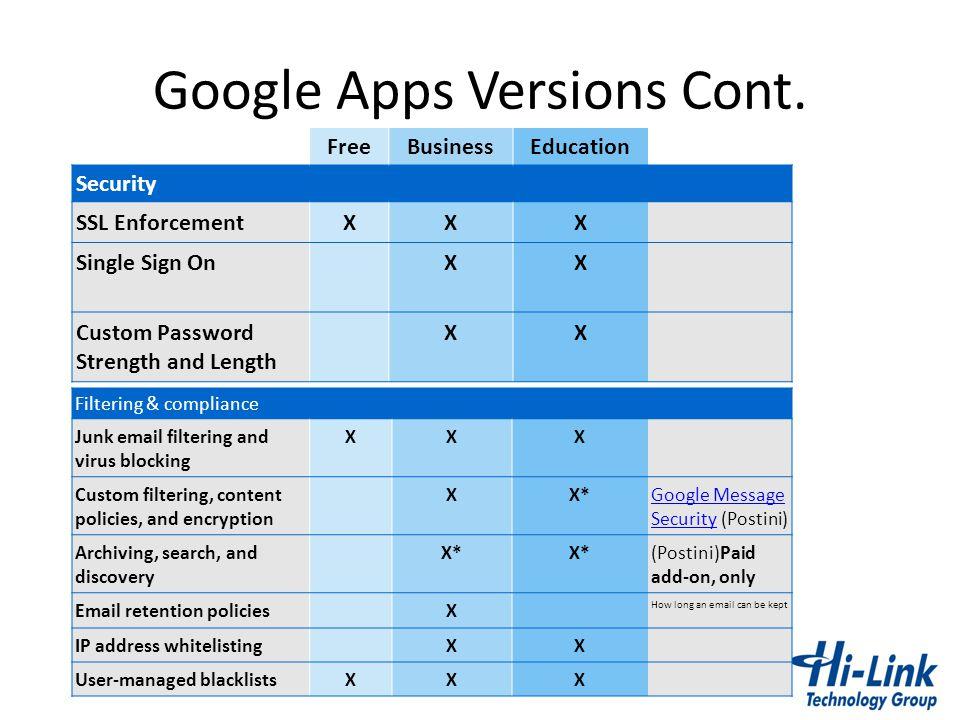 Google Apps Versions Cont.