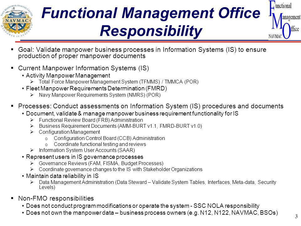 Functional Management Office Responsibility