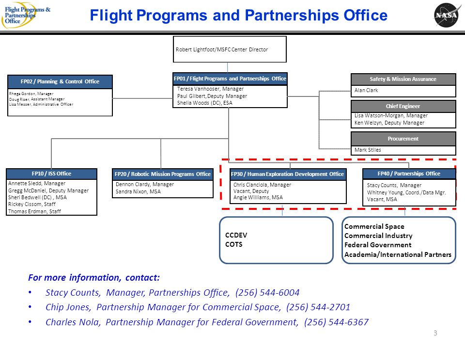 Flight Programs and Partnerships Office