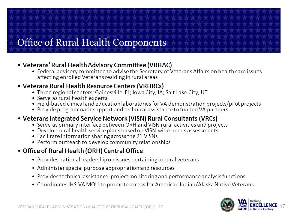 Office of Rural Health Components