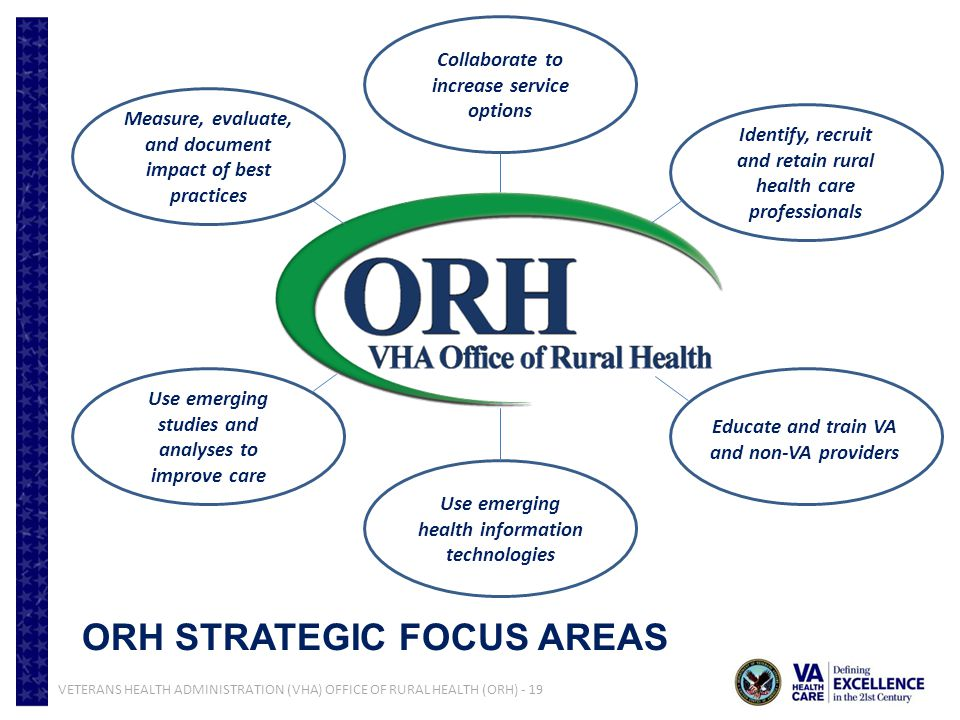 ORH STRATEGIC FOCUS AREAS