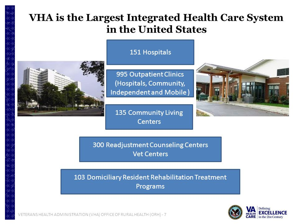 VHA is the Largest Integrated Health Care System in the United States