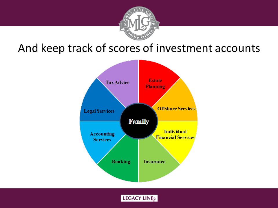 And keep track of scores of investment accounts