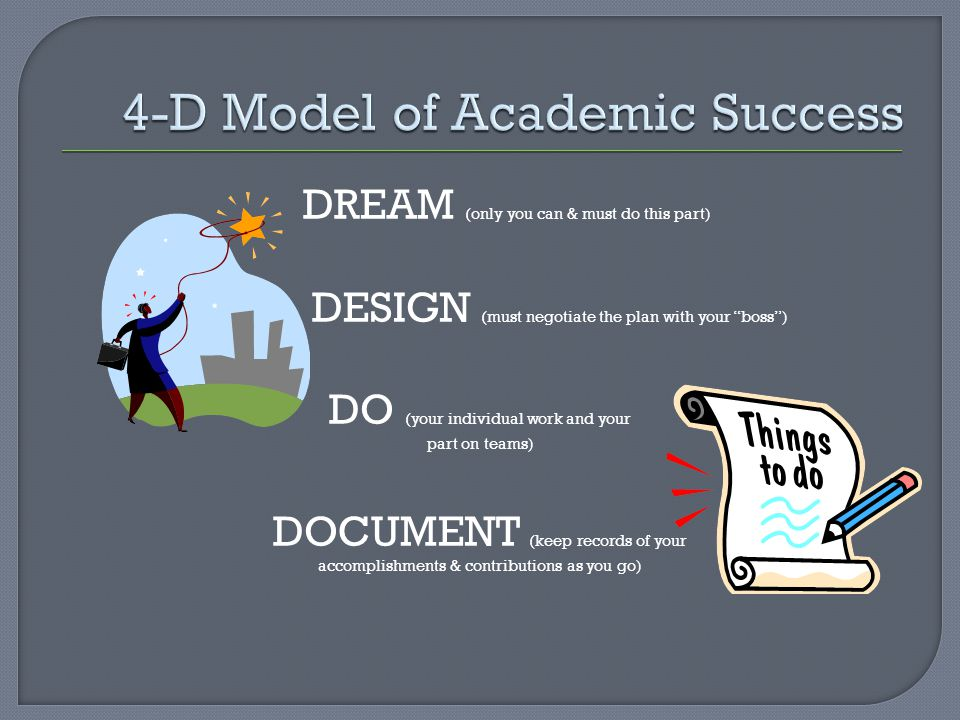 4-D Model of Academic Success