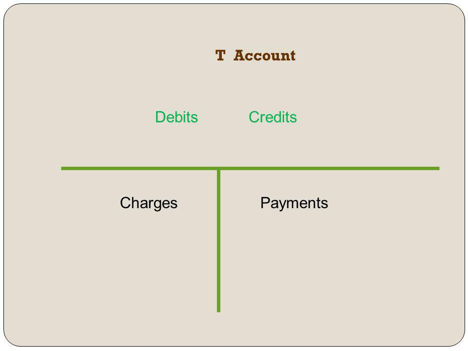 T Account Debits Credits Charges Payments