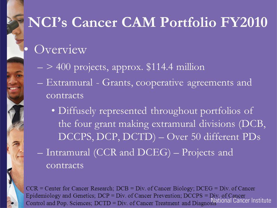 NCI's Cancer CAM Portfolio FY2010