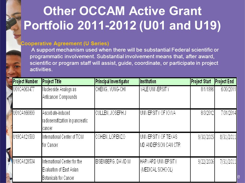 Other OCCAM Active Grant Portfolio 2011-2012 (U01 and U19)