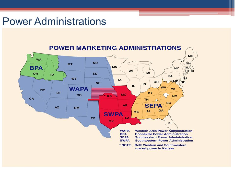 Power Administrations