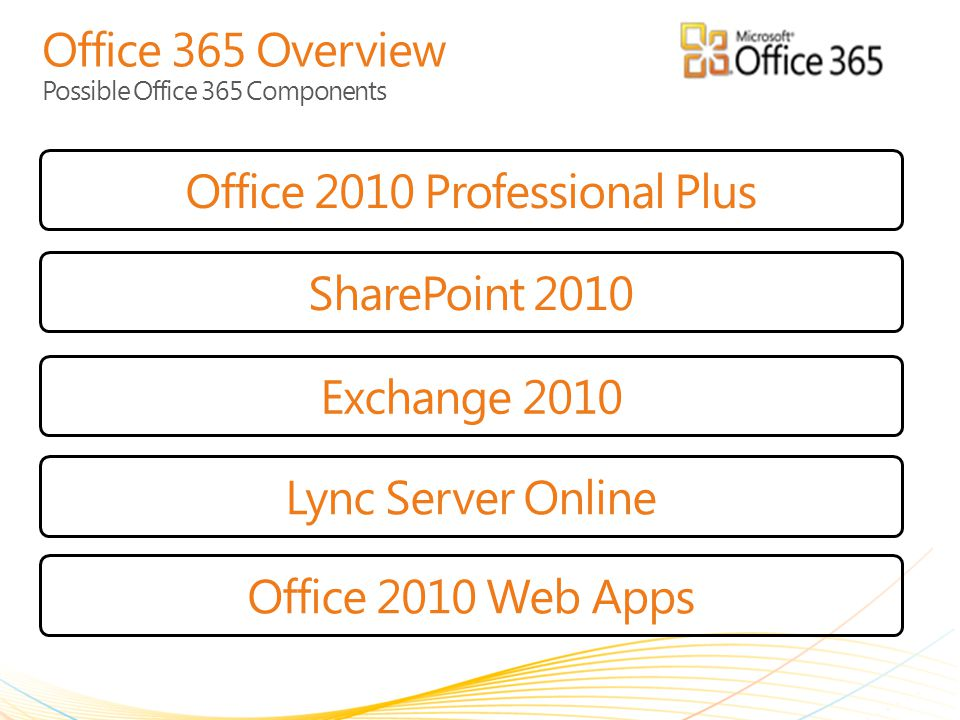Office 365 Overview Possible Office 365 Components
