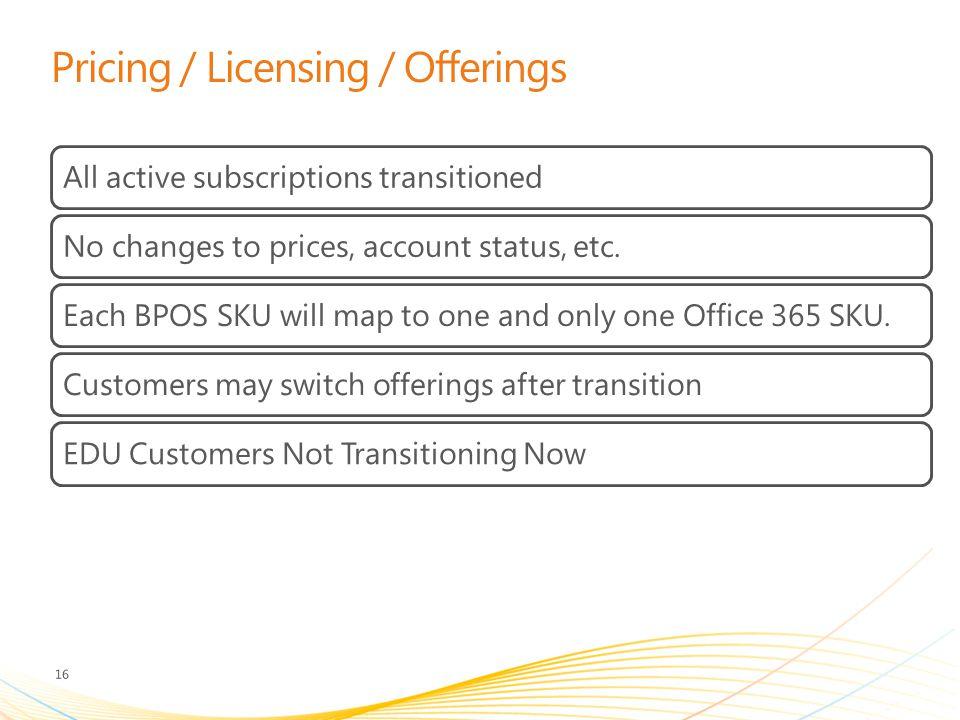 Pricing / Licensing / Offerings