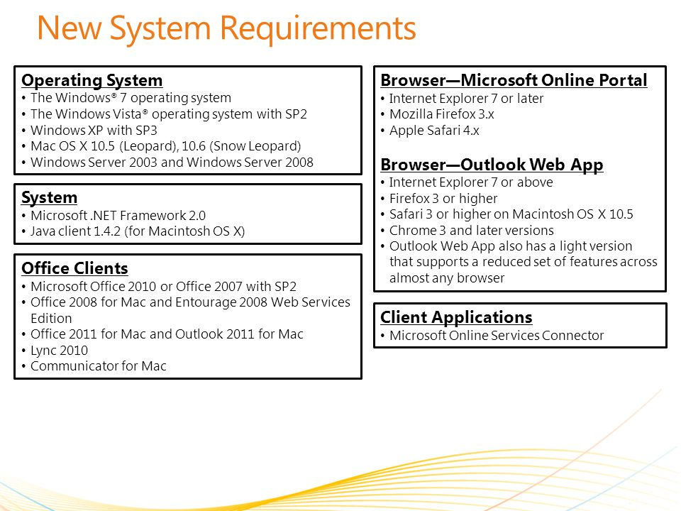 New System Requirements
