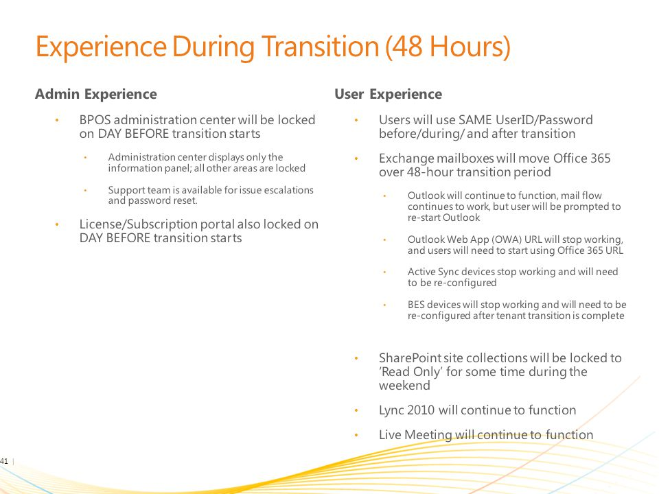 Experience During Transition (48 Hours)