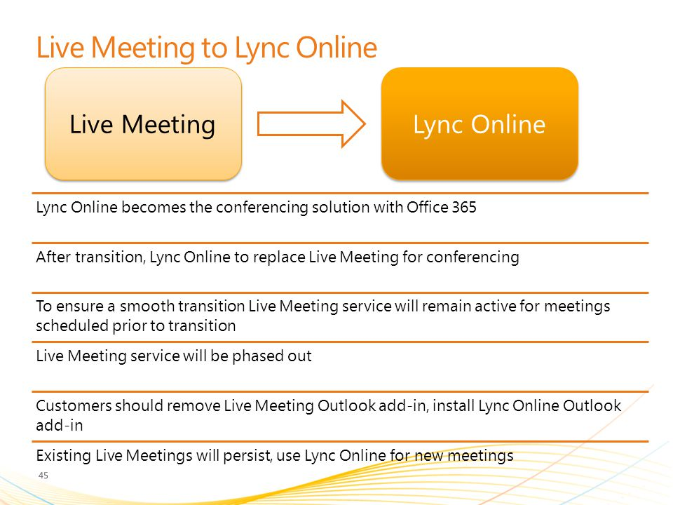 Live Meeting to Lync Online