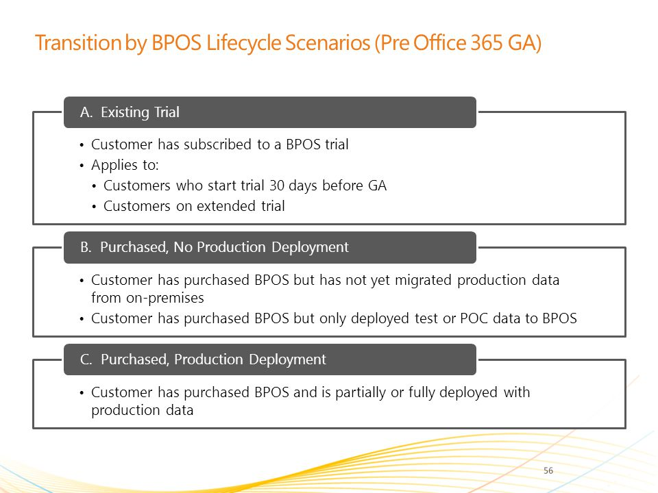 Transition by BPOS Lifecycle Scenarios (Pre Office 365 GA)
