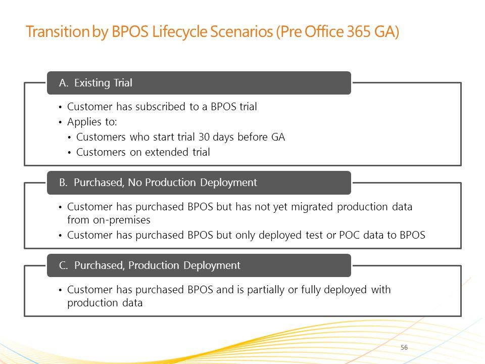 Transition by BPOS Lifecycle Scenarios (Pre Office 365 GA)