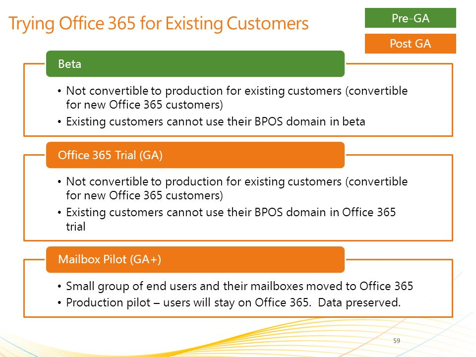 Trying Office 365 for Existing Customers