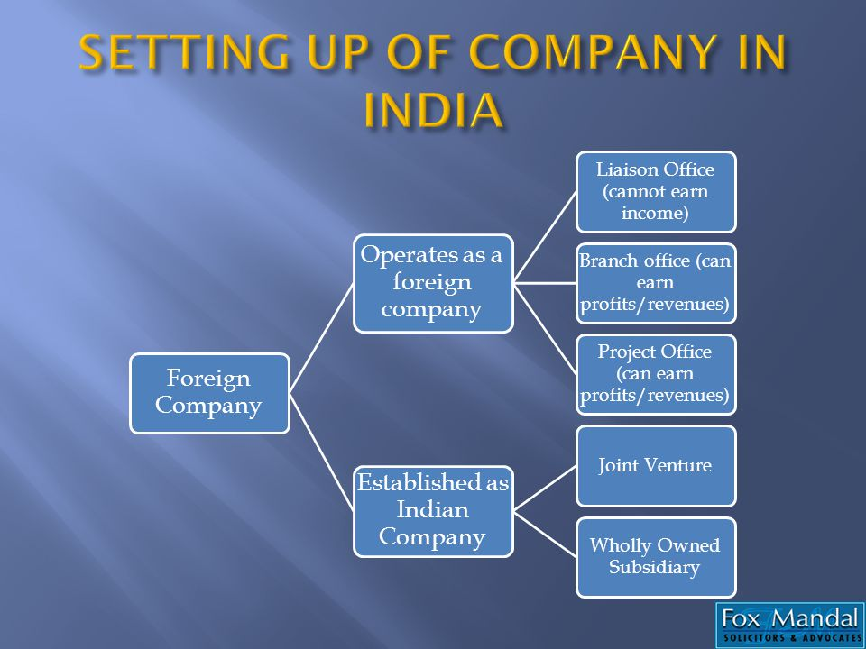 SETTING UP OF COMPANY IN INDIA