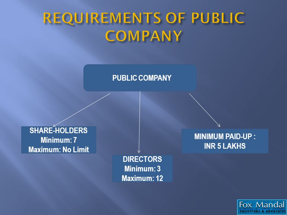 REQUIREMENTS OF PUBLIC COMPANY
